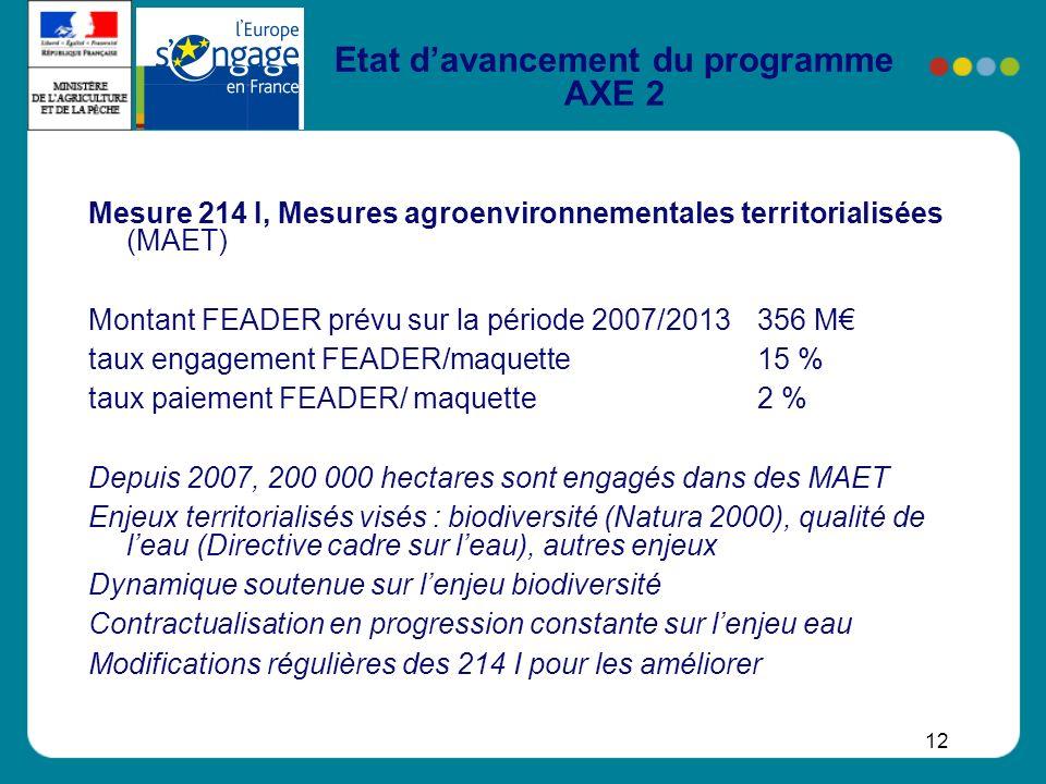 12 Etat davancement du programme AXE 2 Mesure 214 I, Mesures agroenvironnementales territorialisées (MAET) Montant FEADER prévu sur la période 2007/20