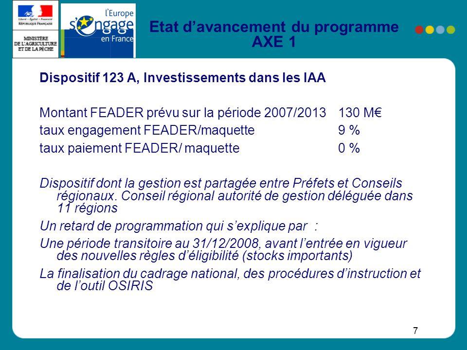 7 Etat davancement du programme AXE 1 Dispositif 123 A, Investissements dans les IAA Montant FEADER prévu sur la période 2007/2013 130 M taux engageme