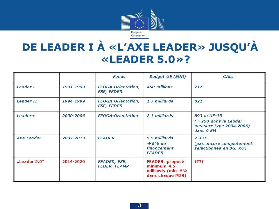 DE LEADER I À «LAXE LEADER» JUSQUÀ «LEADER 5.0».