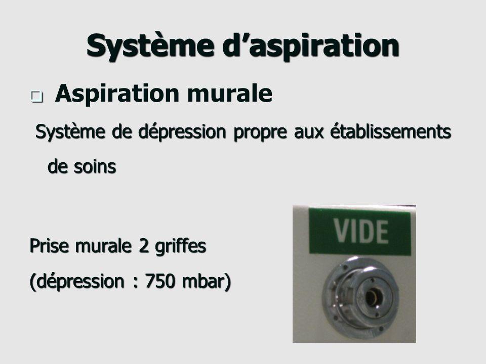 Système daspiration Aspirateurs de mucosités Manuel Manuel Électriques Électriques Batterie interneBatterie interne Accus avec chargeur externeAccus avec chargeur externe