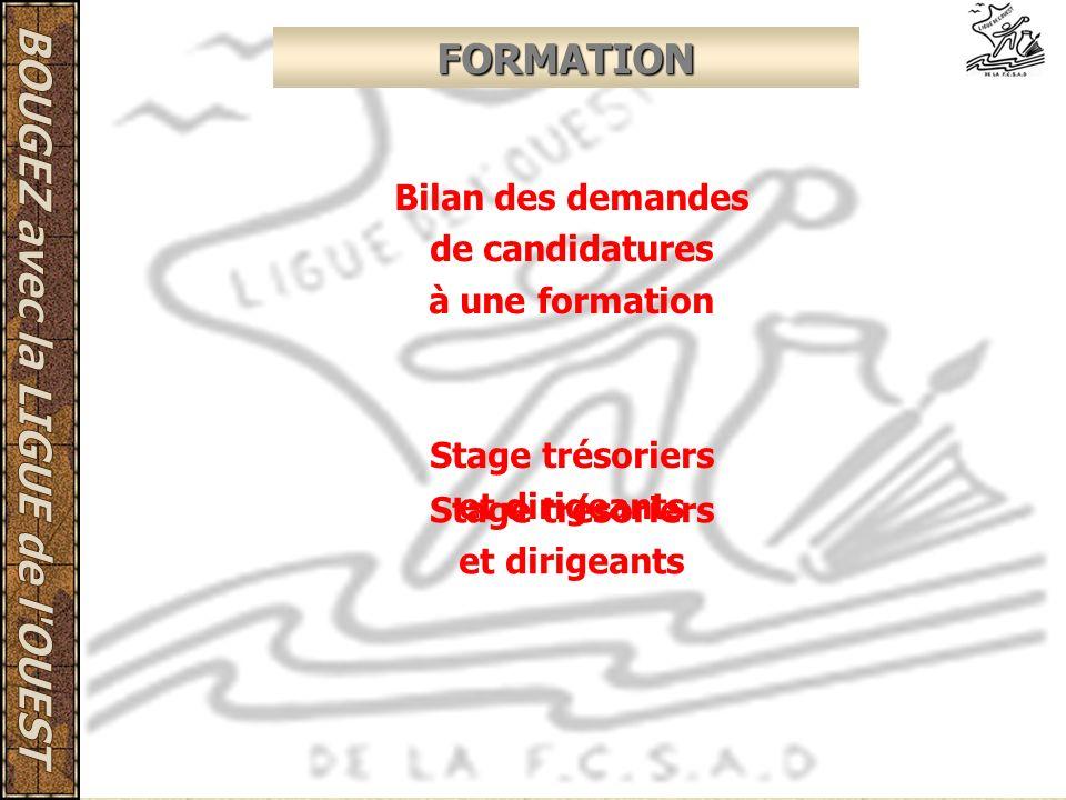 FORMATION Bilan des demandes de candidatures à une formation Stage trésoriers et dirigeants Stage trésoriers et dirigeants