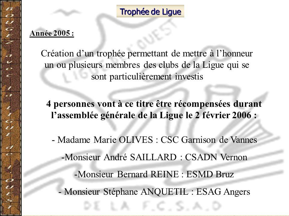 Trophée de Ligue Création dun trophée permettant de mettre à lhonneur un ou plusieurs membres des clubs de la Ligue qui se sont particulièrement inves