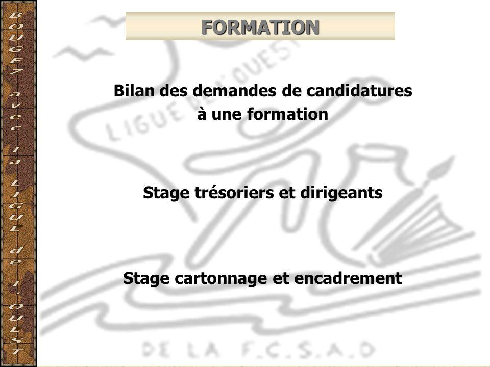 FORMATION Bilan des demandes de candidatures à une formation Stage trésoriers et dirigeants Stage cartonnage et encadrement