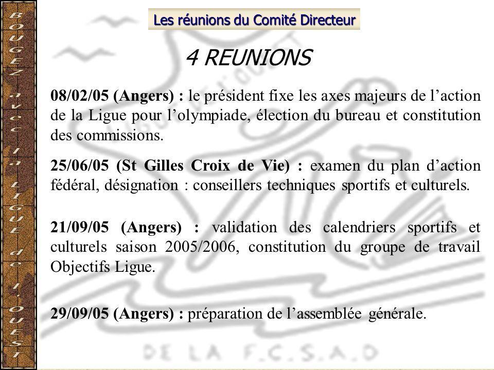 Les réunions du Comité Directeur 4 REUNIONS 08/02/05 (Angers) : le président fixe les axes majeurs de laction de la Ligue pour lolympiade, élection du