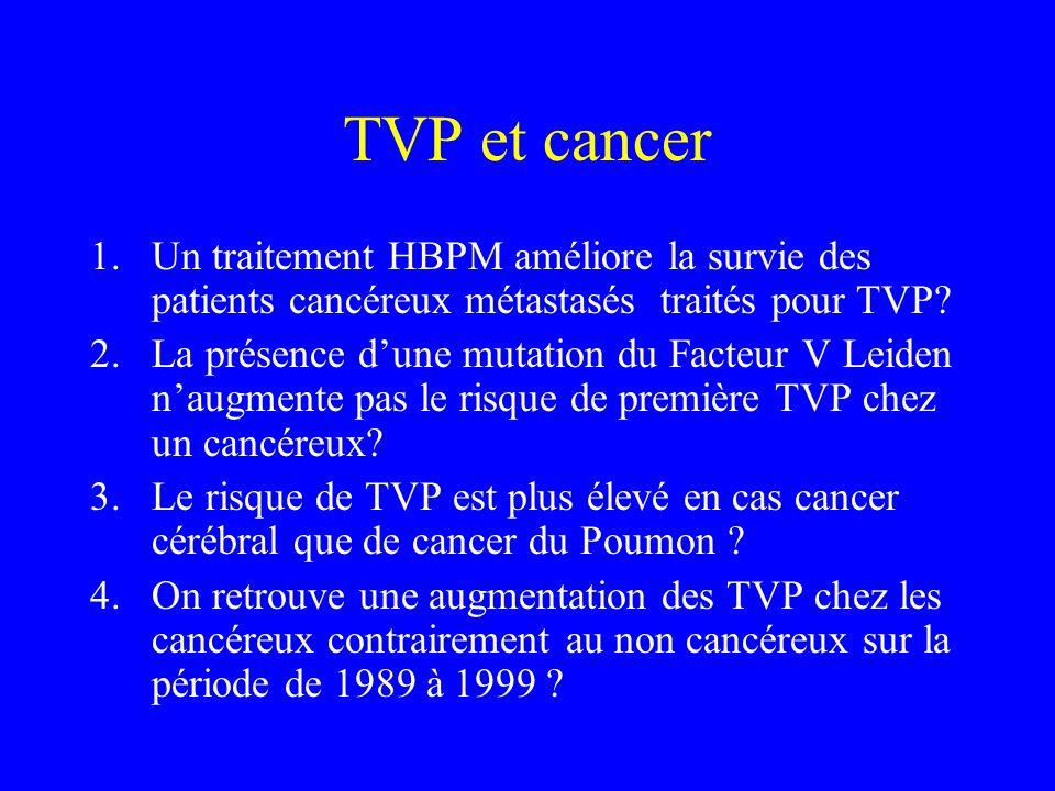 TVP et cancer 1.Un traitement HBPM améliore la survie des patients cancéreux métastasés traités pour TVP? 2.La présence dune mutation du Facteur V Lei
