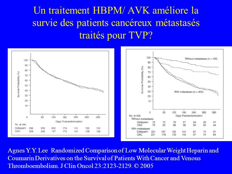 Un traitement HBPM/ AVK améliore la survie des patients cancéreux métastasés traités pour TVP? Agnes Y.Y. Lee Randomized Comparison of Low Molecular W