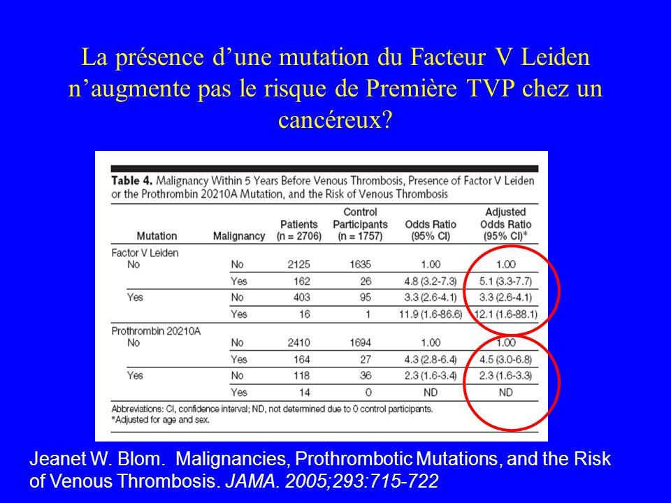 La présence dune mutation du Facteur V Leiden naugmente pas le risque de Première TVP chez un cancéreux? Jeanet W. Blom. Malignancies, Prothrombotic M