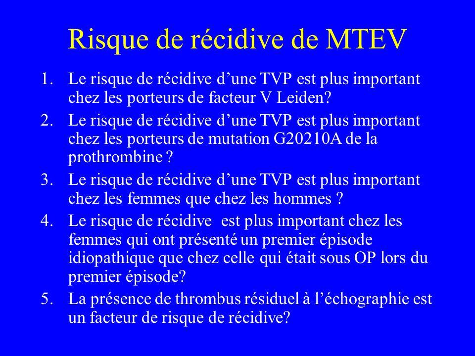 Risque de récidive de MTEV 1.Le risque de récidive dune TVP est plus important chez les porteurs de facteur V Leiden? 2.Le risque de récidive dune TVP