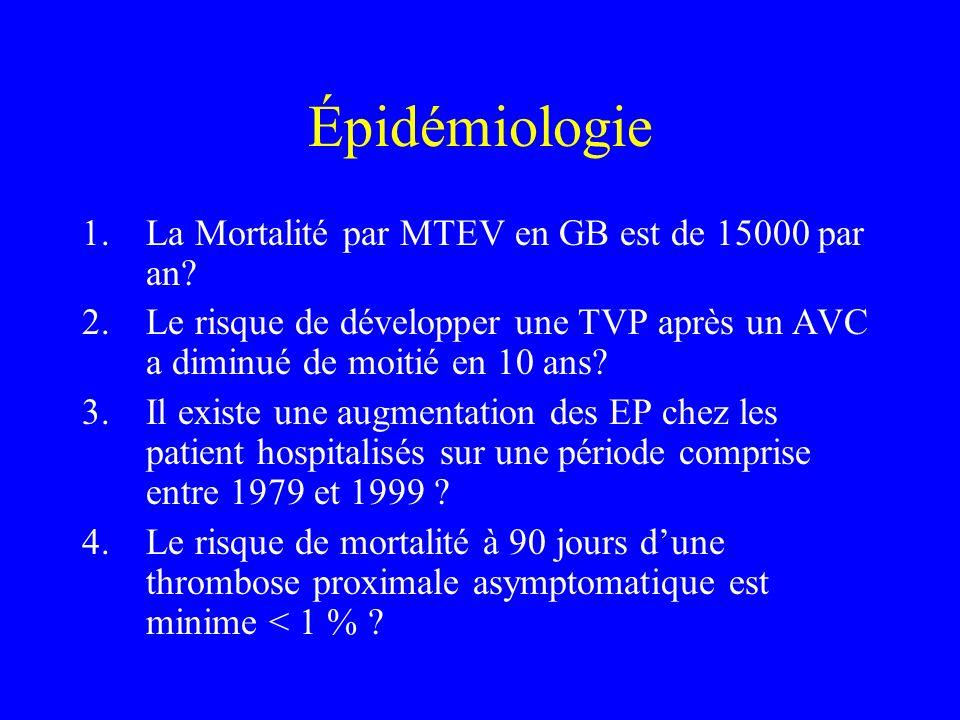 Épidémiologie 1.La Mortalité par MTEV en GB est de 15000 par an? 2.Le risque de développer une TVP après un AVC a diminué de moitié en 10 ans? 3.Il ex