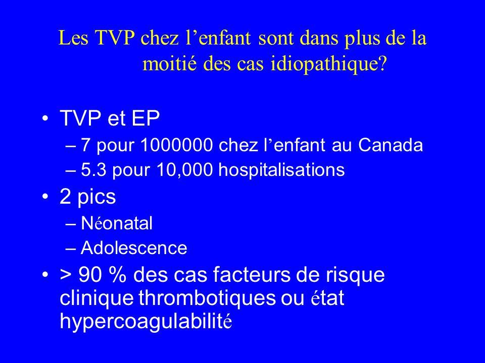 Les TVP chez lenfant sont dans plus de la moitié des cas idiopathique? TVP et EP – 7 pour 1000000 chez l enfant au Canada – 5.3 pour 10,000 hospitalis