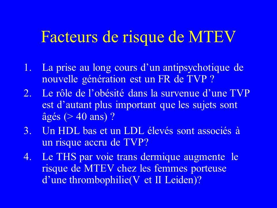 Facteurs de risque de MTEV 1.La prise au long cours dun antipsychotique de nouvelle génération est un FR de TVP ? 2.Le rôle de lobésité dans la surven