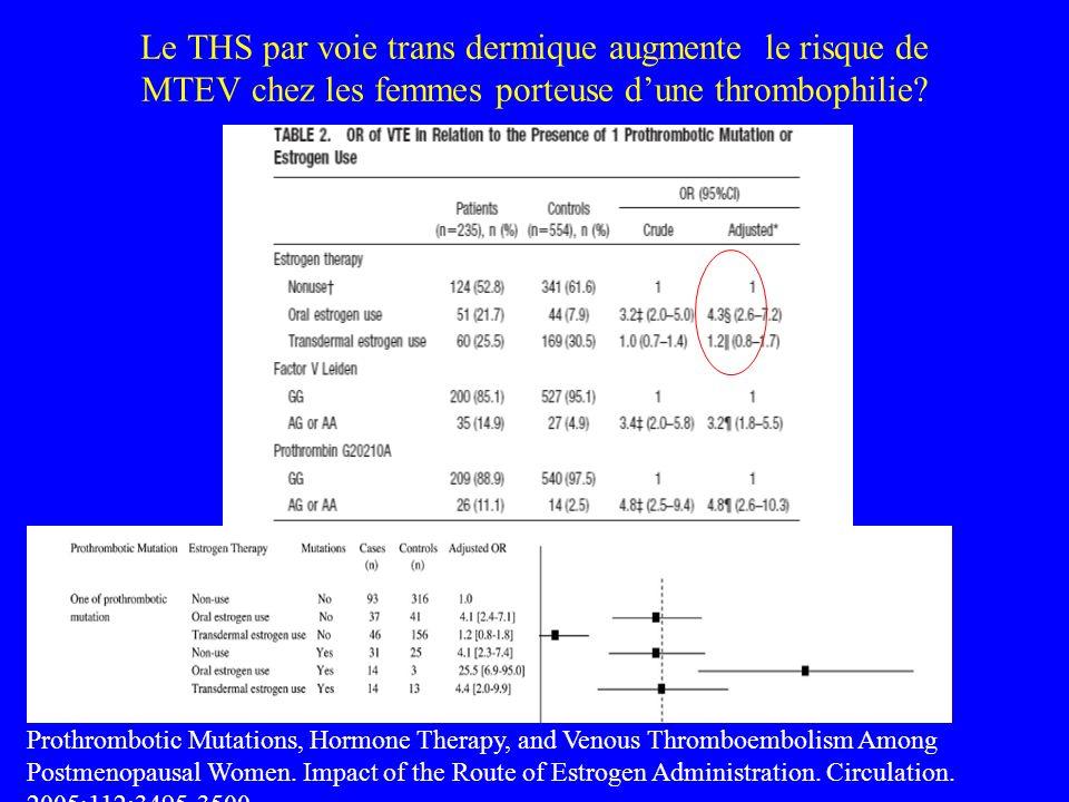 Le THS par voie trans dermique augmente le risque de MTEV chez les femmes porteuse dune thrombophilie? Prothrombotic Mutations, Hormone Therapy, and V