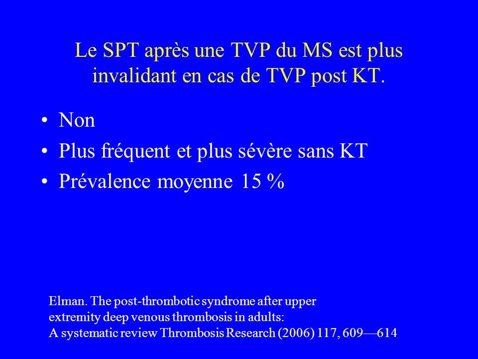 Le SPT après une TVP du MS est plus invalidant en cas de TVP post KT. Non Plus fréquent et plus sévère sans KT Prévalence moyenne 15 % Elman. The post