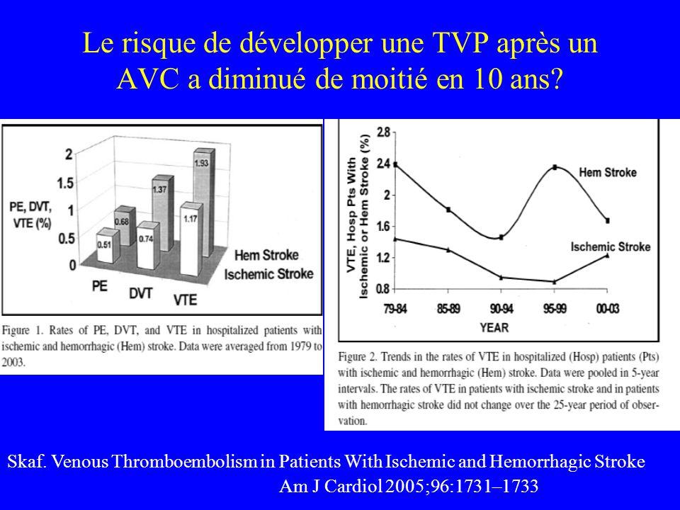 Le risque de développer une TVP après un AVC a diminué de moitié en 10 ans? Skaf. Venous Thromboembolism in Patients With Ischemic and Hemorrhagic Str