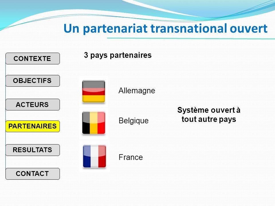 Un partenariat transnational ouvert 3 pays partenaires Allemagne Belgique France Système ouvert à tout autre pays PARTENAIRES RESULTATS OBJECTIFS CONTEXTE ACTEURS CONTACT