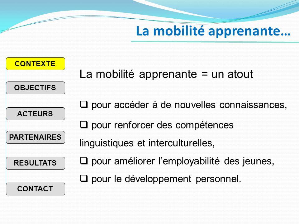 La mobilité apprenante… La mobilité apprenante = une priorité européenne « La commission européenne entend donner à tous les jeunes dEurope loccasion deffectuer une partie de leur formation à létranger » PARTENAIRES RESULTATS OBJECTIFS CONTEXTE ACTEURS CONTACT