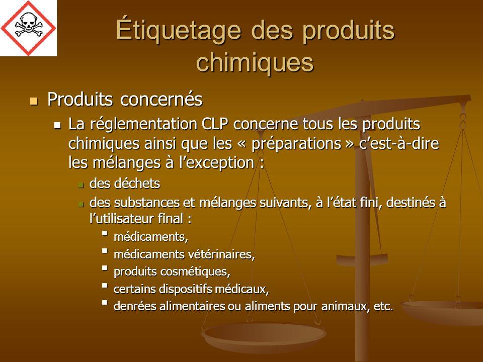 Étiquetage des produits chimiques Produits concernés Produits concernés La réglementation CLP concerne tous les produits chimiques ainsi que les « pré