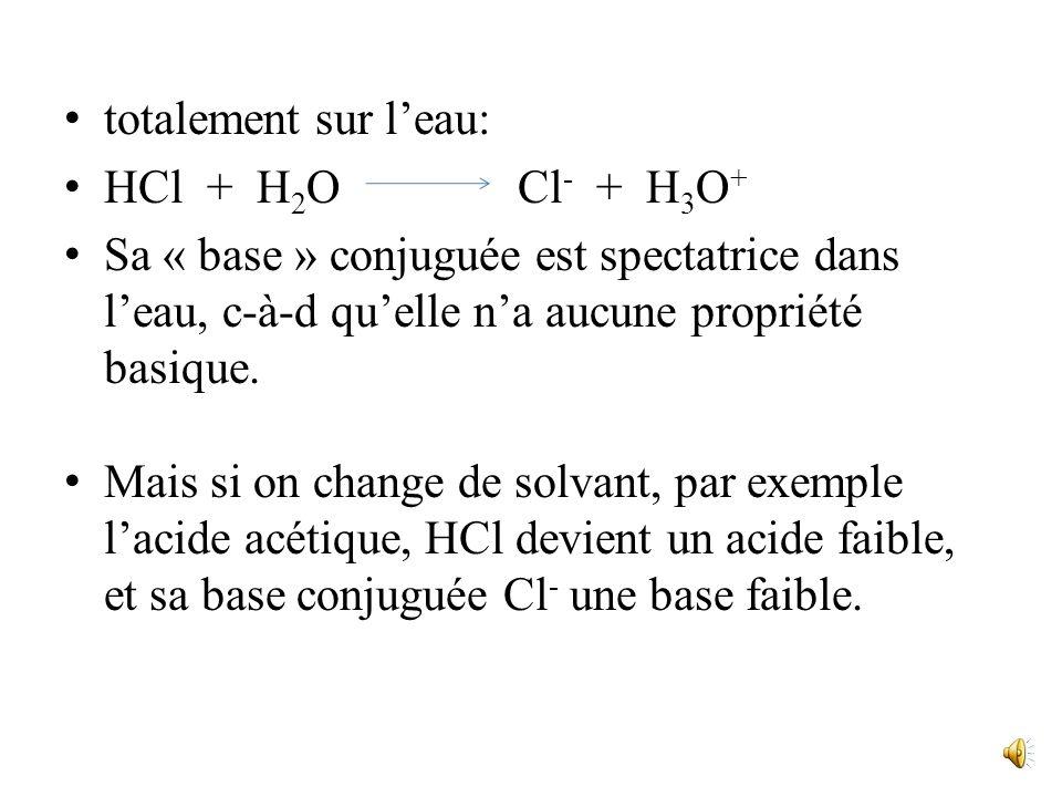 Echelle des pKa dans leau Acides: Forts | faibles | spectateurs CH 3 COOH 2 + HCl H 3 O + CH 3 COOH NH 4 + H 2 O NH 3 0 4,7 9,2 14 pKa CH 3 COOH Cl -