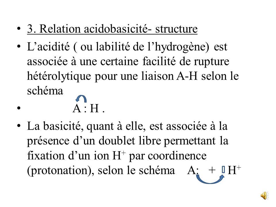 totalement sur leau: HCl + H 2 O Cl - + H 3 O + Sa « base » conjuguée est spectatrice dans leau, c-à-d quelle na aucune propriété basique. Mais si on
