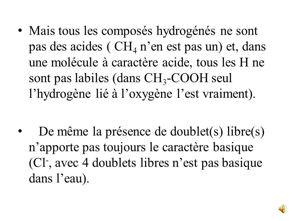 3. Relation acidobasicité- structure Lacidité ( ou labilité de lhydrogène) est associée à une certaine facilité de rupture hétérolytique pour une liai