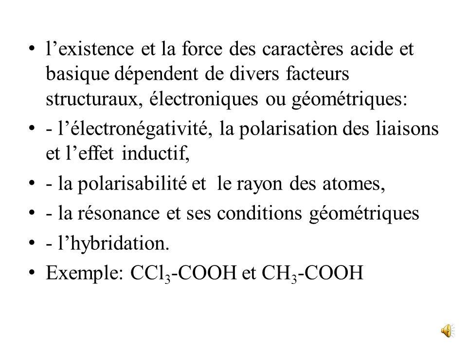 Mais tous les composés hydrogénés ne sont pas des acides ( CH 4 nen est pas un) et, dans une molécule à caractère acide, tous les H ne sont pas labile