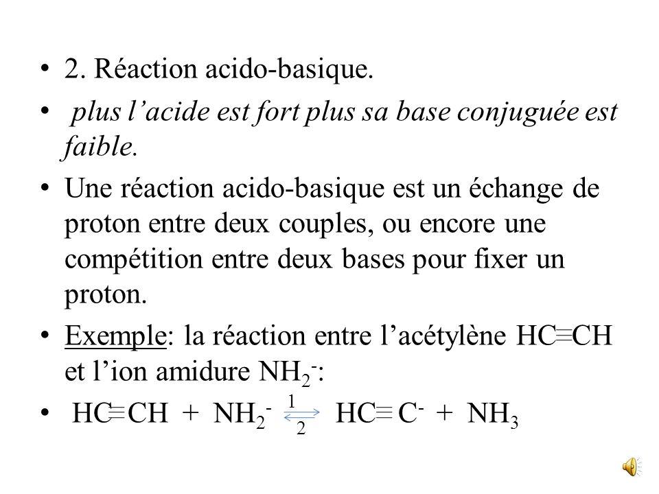 à chaque acide correspond une base, sa base conjuguée. à chaque base correspond un acide, son acide conjugué. Acide Base + H + Un acide et sa base con
