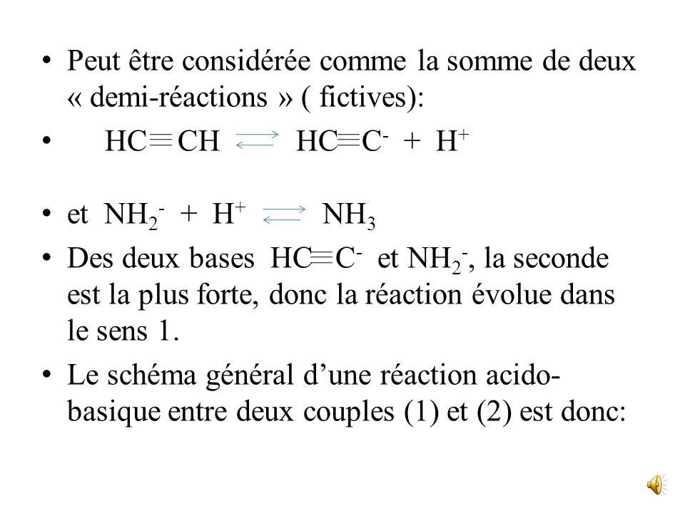 2. Réaction acido-basique. plus lacide est fort plus sa base conjuguée est faible. Une réaction acido-basique est un échange de proton entre deux coup
