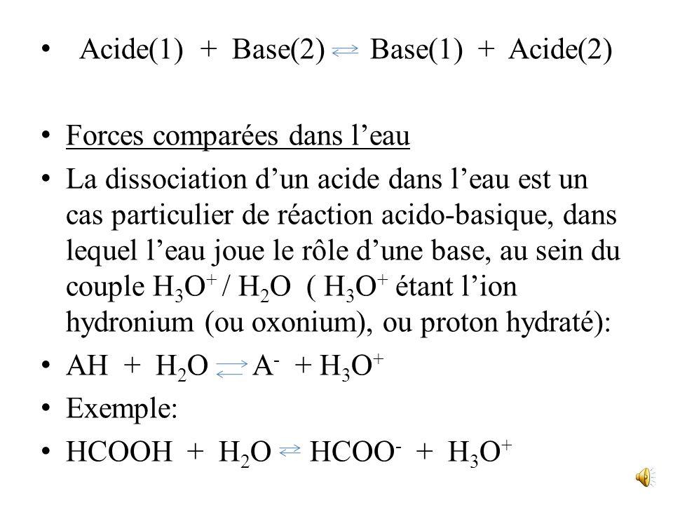 Peut être considérée comme la somme de deux « demi-réactions » ( fictives): HC CH HC C - + H + et NH 2 - + H + NH 3 Des deux bases HC C - et NH 2 -, l