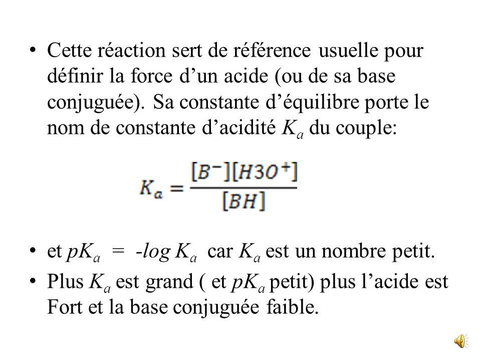 Acide(1) + Base(2) Base(1) + Acide(2) Forces comparées dans leau La dissociation dun acide dans leau est un cas particulier de réaction acido-basique,