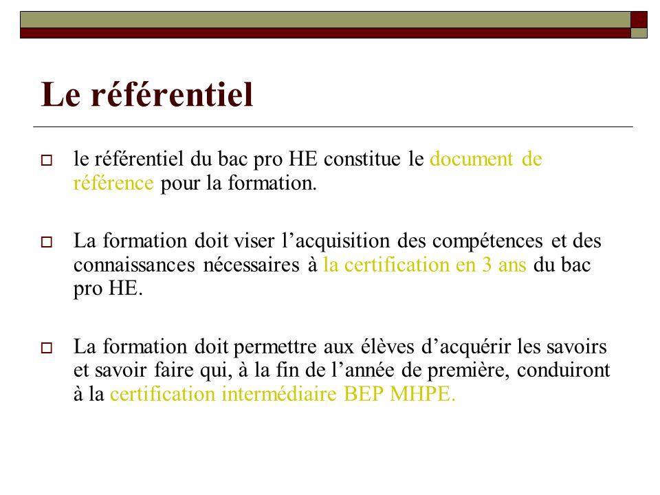 Le référentiel le référentiel du bac pro HE constitue le document de référence pour la formation. La formation doit viser lacquisition des compétences