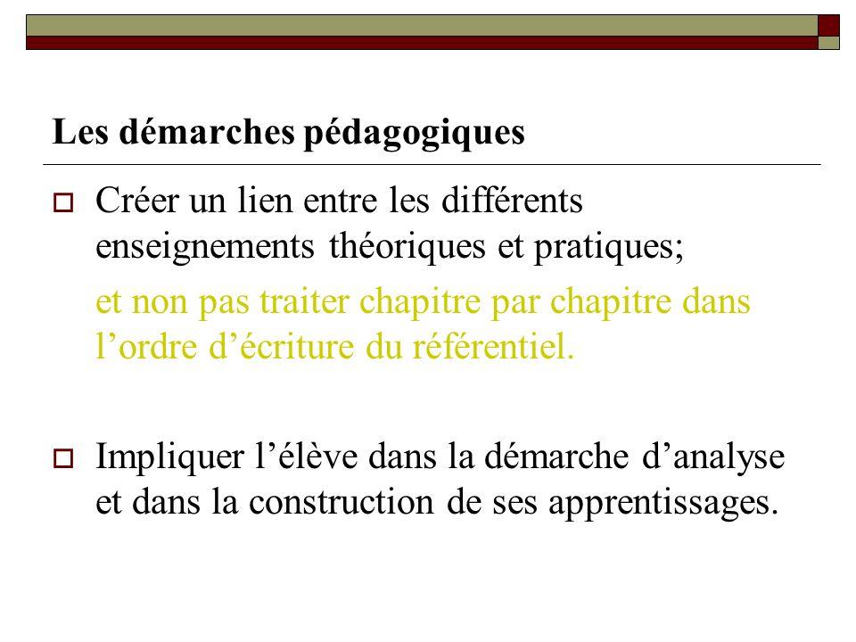 Les démarches pédagogiques Créer un lien entre les différents enseignements théoriques et pratiques; et non pas traiter chapitre par chapitre dans lor