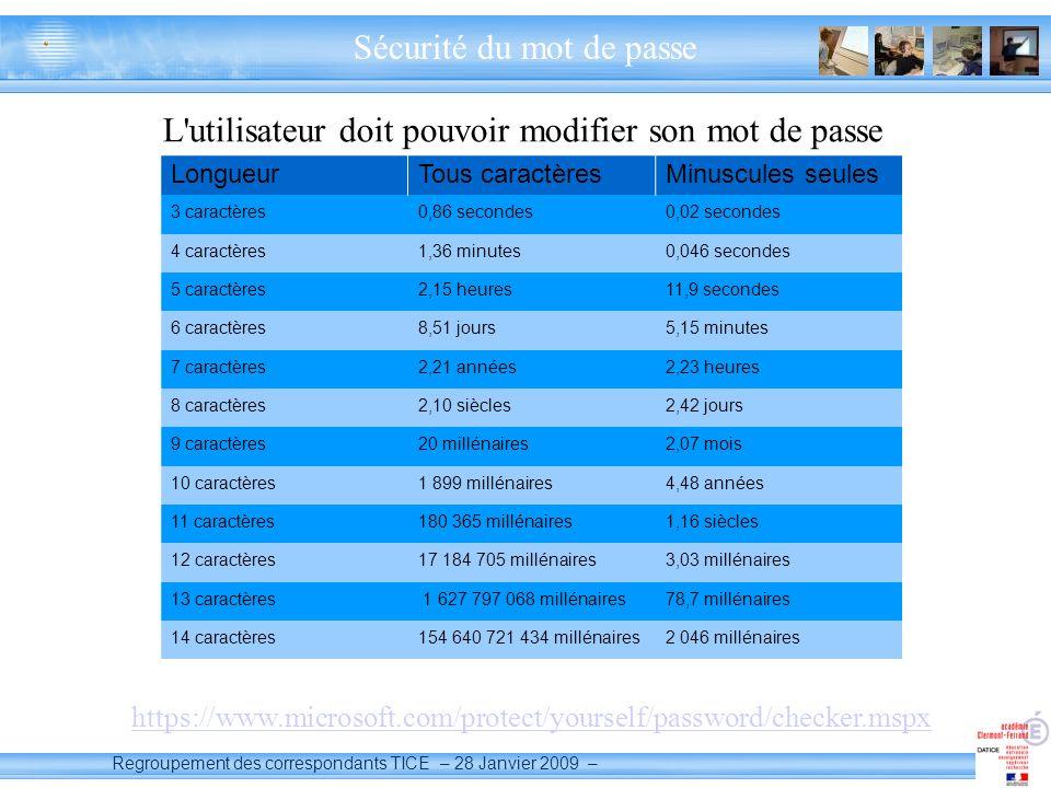 Regroupement des correspondants TICE – 28 Janvier 2009 – https://www.microsoft.com/protect/yourself/password/checker.mspx Sécurité du mot de passe L utilisateur doit pouvoir modifier son mot de passe LongueurTous caractèresMinuscules seules 3 caractères0,86 secondes0,02 secondes 4 caractères1,36 minutes0,046 secondes 5 caractères2,15 heures11,9 secondes 6 caractères8,51 jours5,15 minutes 7 caractères2,21 années2,23 heures 8 caractères2,10 siècles2,42 jours 9 caractères20 millénaires2,07 mois 10 caractères1 899 millénaires4,48 années 11 caractères180 365 millénaires1,16 siècles 12 caractères17 184 705 millénaires3,03 millénaires 13 caractères 1 627 797 068 millénaires78,7 millénaires 14 caractères154 640 721 434 millénaires2 046 millénaires