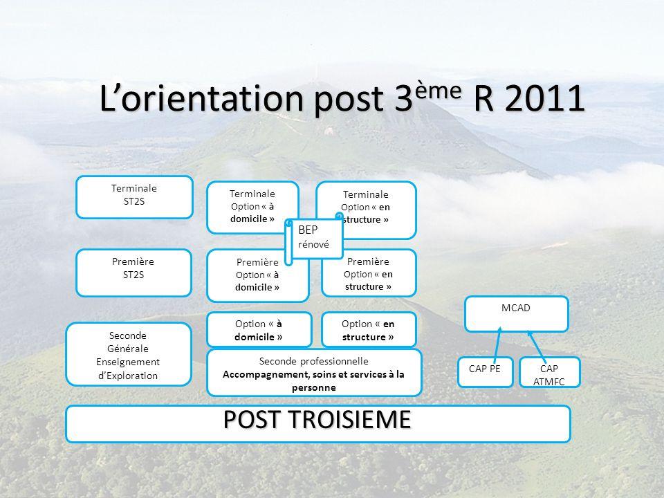 Lorientation post 3 ème R 2011 POST TROISIEME Seconde Générale Enseignement dExploration Première ST2S Terminale ST2S CAP PECAP ATMFC MCAD Terminale O