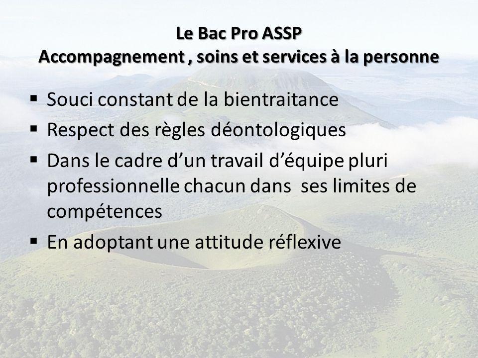 Le Bac Pro ASSP Accompagnement, soins et services à la personne Souci constant de la bientraitance Respect des règles déontologiques Dans le cadre dun