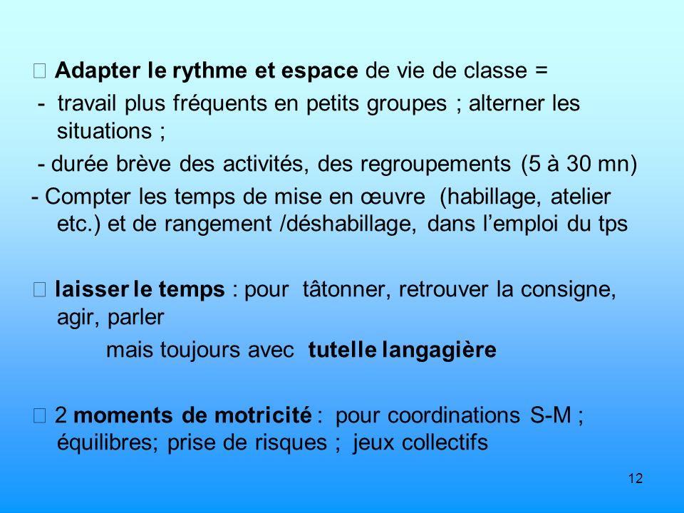 12 Adapter le rythme et espace de vie de classe = - travail plus fréquents en petits groupes ; alterner les situations ; - durée brève des activités,