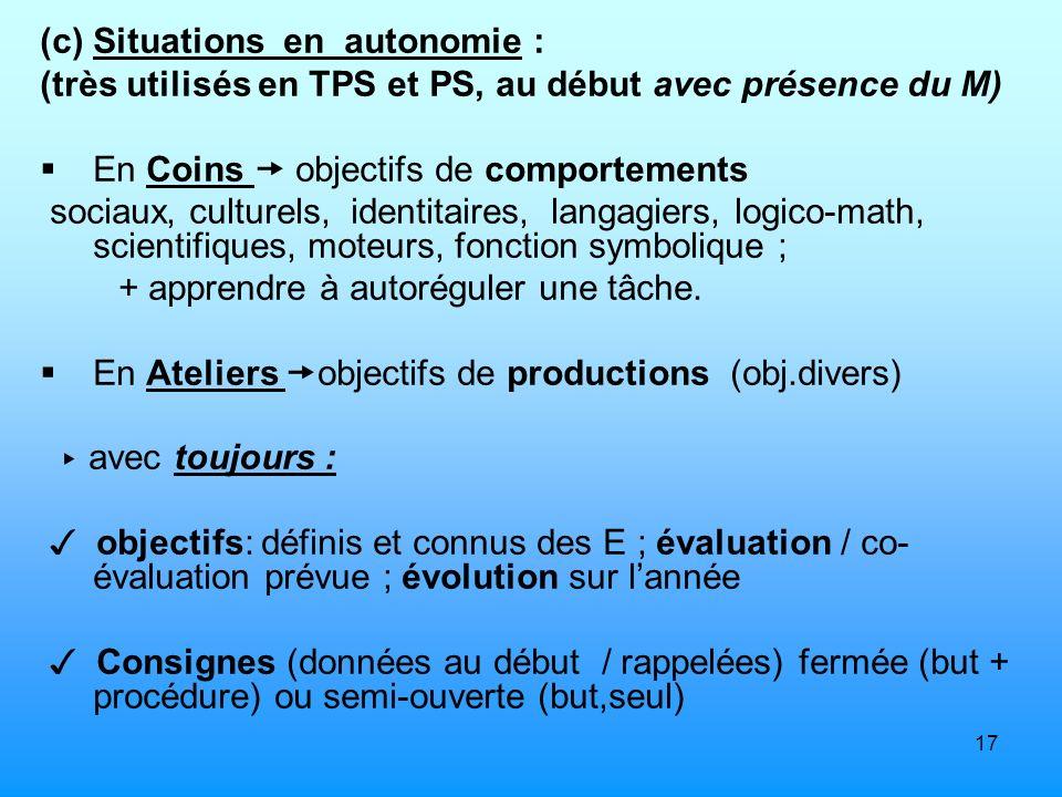 17 (c)Situations en autonomie : (très utilisés en TPS et PS, au début avec présence du M) En Coins objectifs de comportements sociaux, culturels, iden