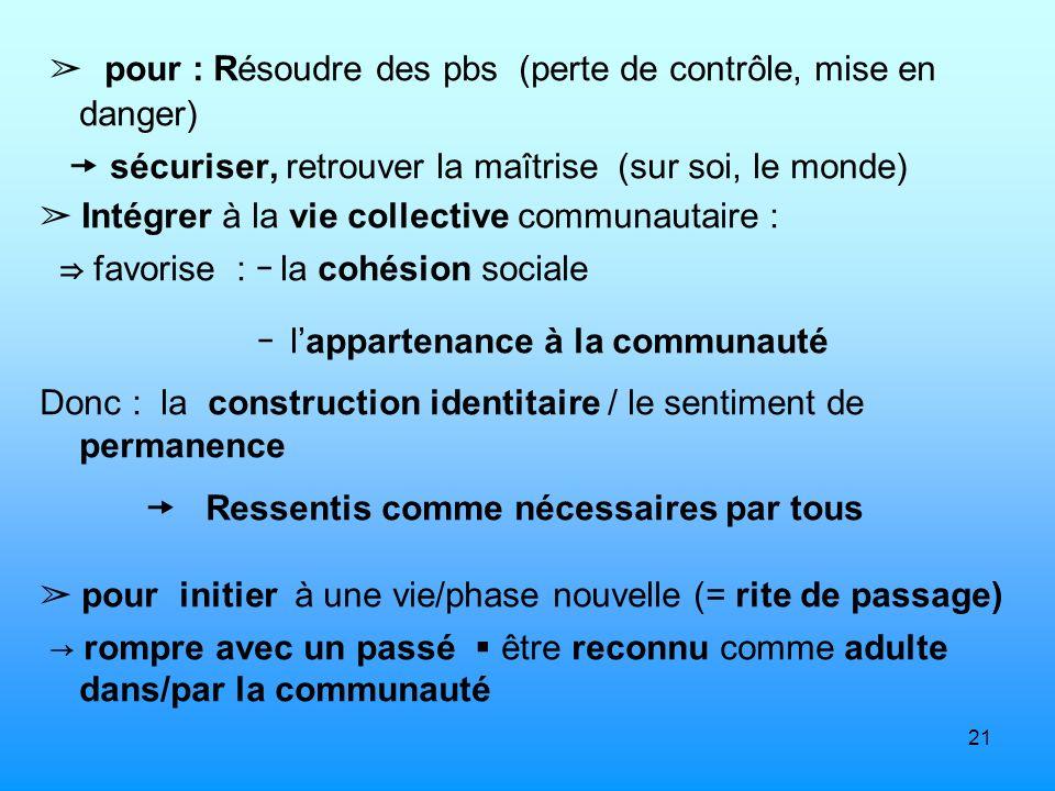 21 pour : Résoudre des pbs (perte de contrôle, mise en danger) sécuriser, retrouver la maîtrise (sur soi, le monde) Intégrer à la vie collective commu