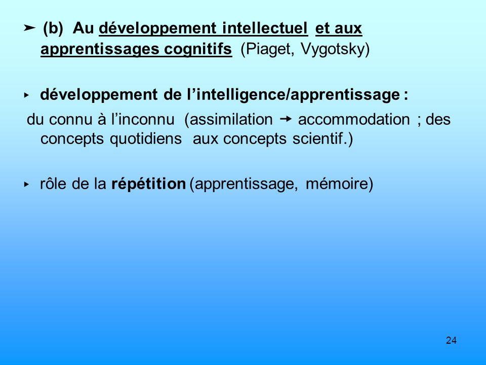 24 (b) Au développement intellectuel et aux apprentissages cognitifs (Piaget, Vygotsky) développement de lintelligence/apprentissage : du connu à linc