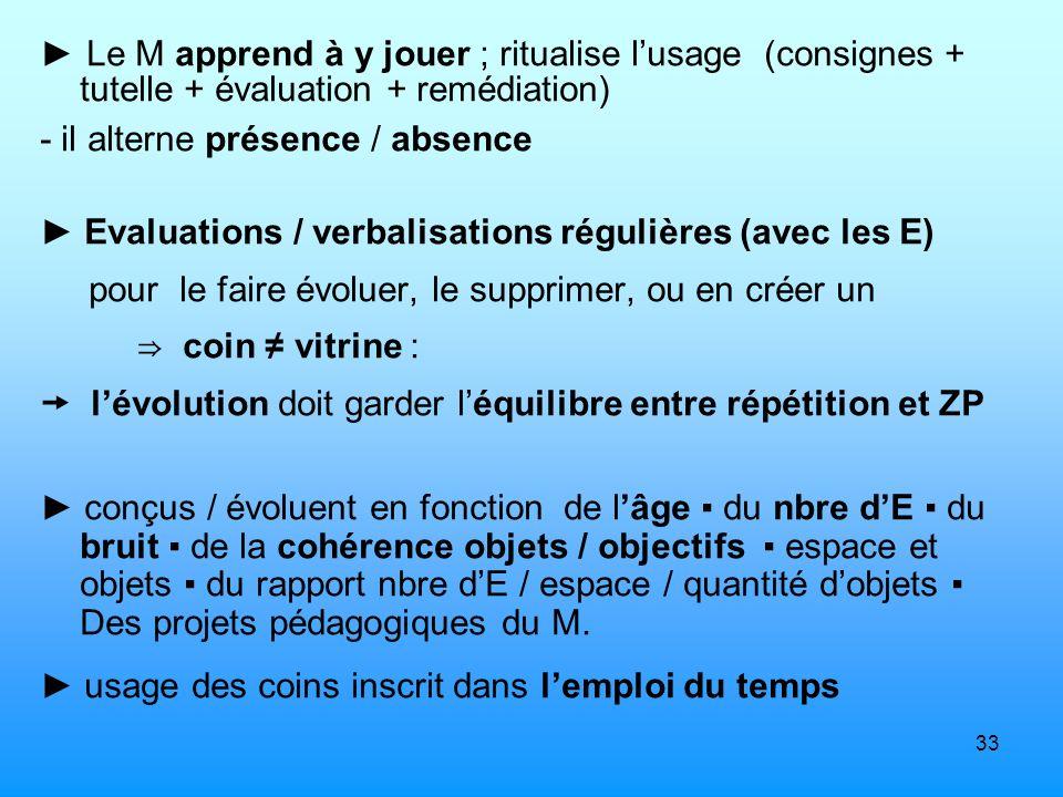 33 Le M apprend à y jouer ; ritualise lusage (consignes + tutelle + évaluation + remédiation) - il alterne présence / absence Evaluations / verbalisat