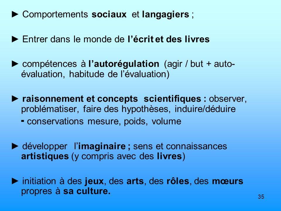 35 Comportements sociaux et langagiers ; Entrer dans le monde de lécrit et des livres compétences à lautorégulation (agir / but + auto- évaluation, ha
