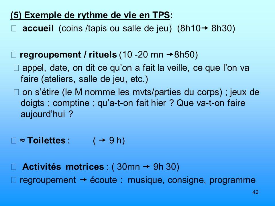 42 (5) Exemple de rythme de vie en TPS: accueil (coins /tapis ou salle de jeu) (8h10 8h30) regroupement / rituels (10 -20 mn 8h50) appel, date, on dit