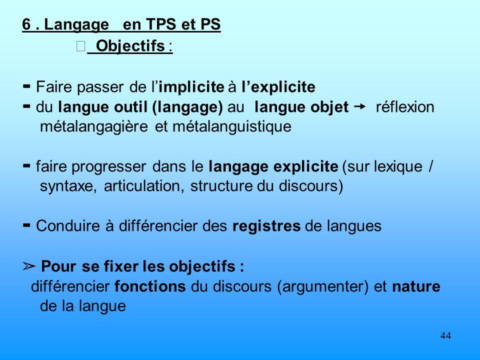 44 6. Langage en TPS et PS Objectifs : Faire passer de limplicite à lexplicite du langue outil (langage) au langue objet réflexion métalangagière et m