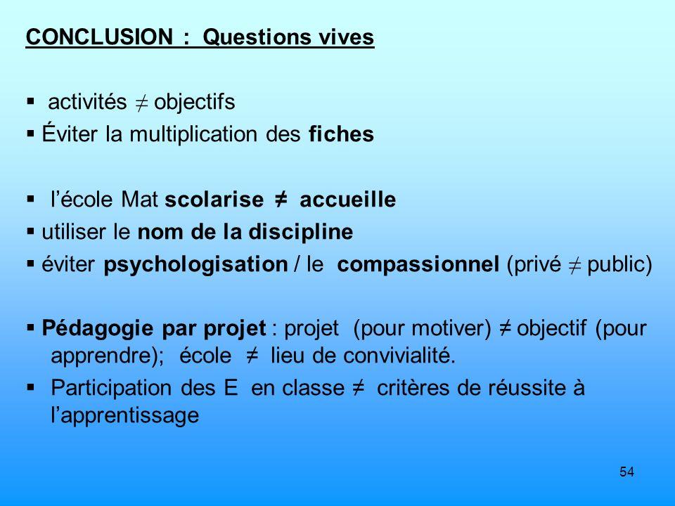 54 CONCLUSION : Questions vives activités objectifs Éviter la multiplication des fiches lécole Mat scolarise accueille utiliser le nom de la disciplin