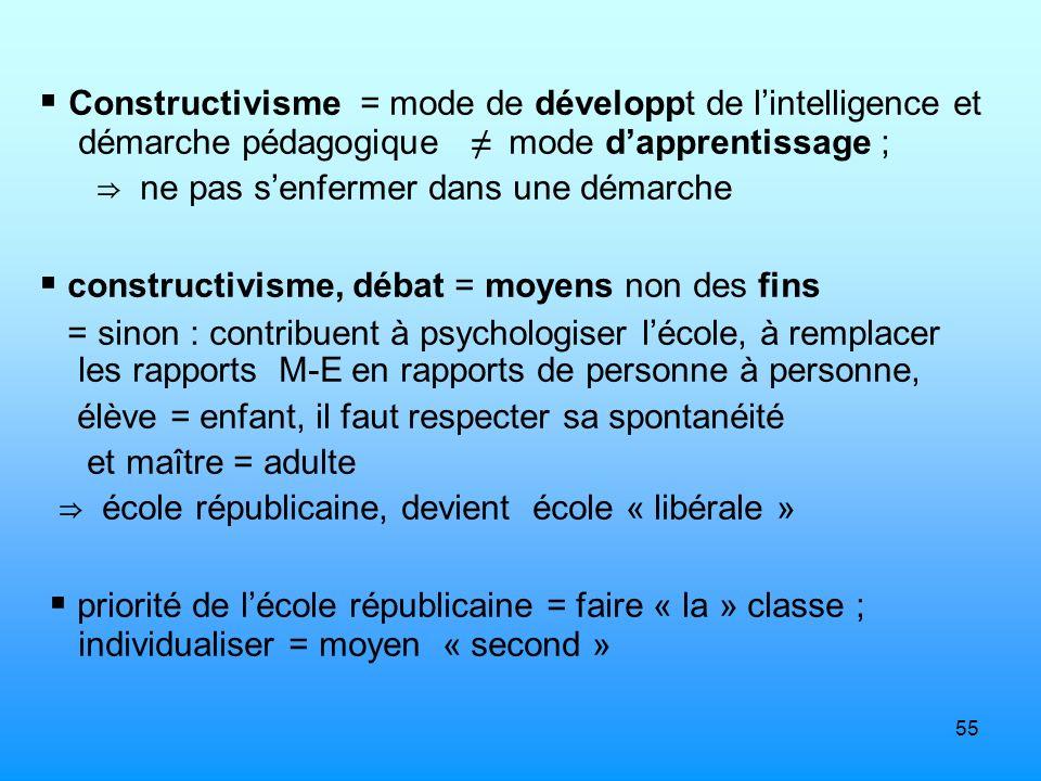 55 Constructivisme = mode de développt de lintelligence et démarche pédagogique mode dapprentissage ; ne pas senfermer dans une démarche constructivis