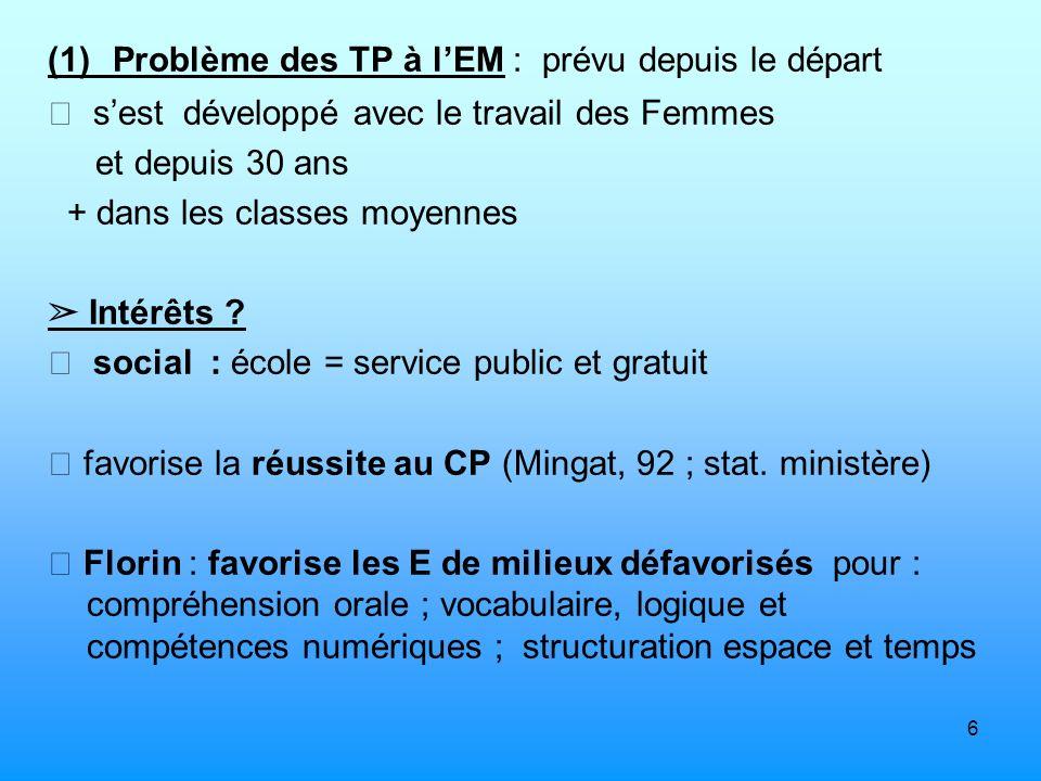 6 (1) Problème des TP à lEM : prévu depuis le départ sest développé avec le travail des Femmes et depuis 30 ans + dans les classes moyennes Intérêts ?