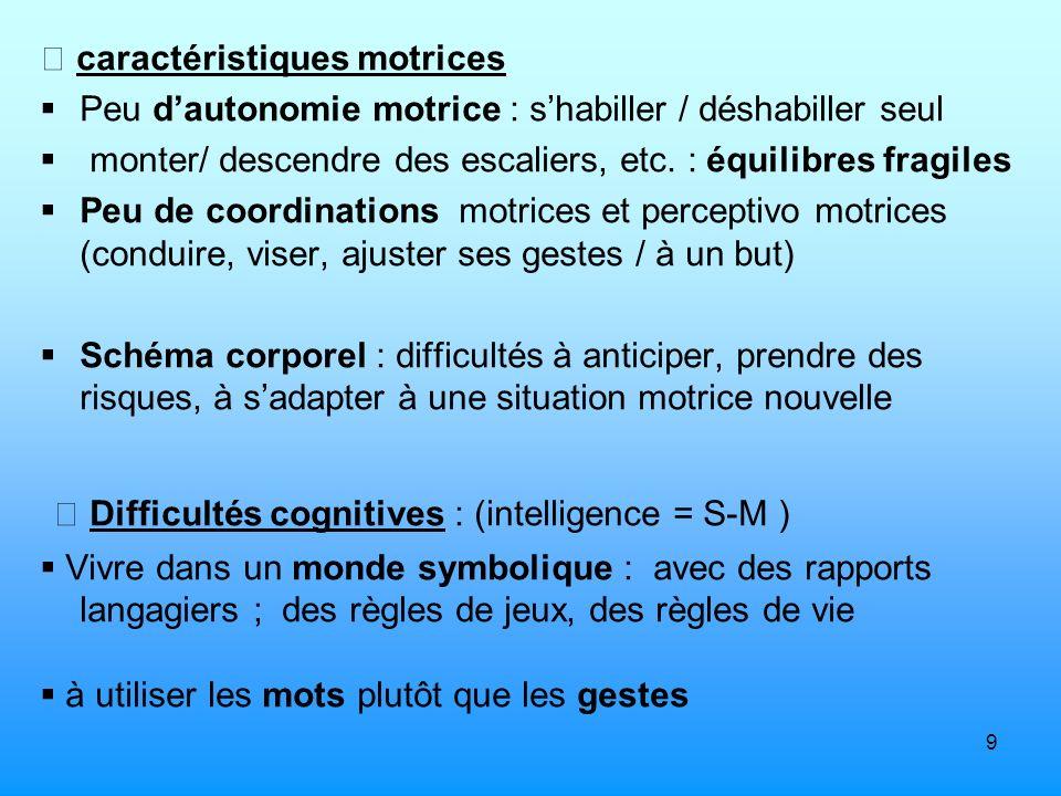 9 caractéristiques motrices Peu dautonomie motrice : shabiller / déshabiller seul monter/ descendre des escaliers, etc. : équilibres fragiles Peu de c