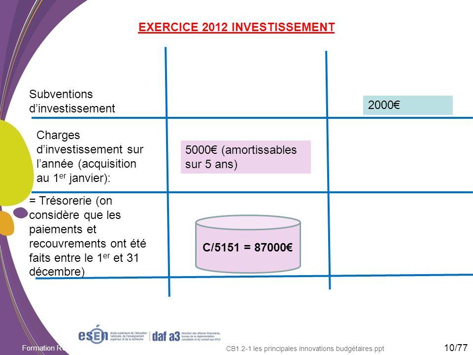 Formation RCBC DAF/Esen - octobre 2011 CB1.2-1 les principales innovations budgétaires.ppt EXERCICE 2012 INVESTISSEMENT 10/77 C/5151 = 87000 Charges d