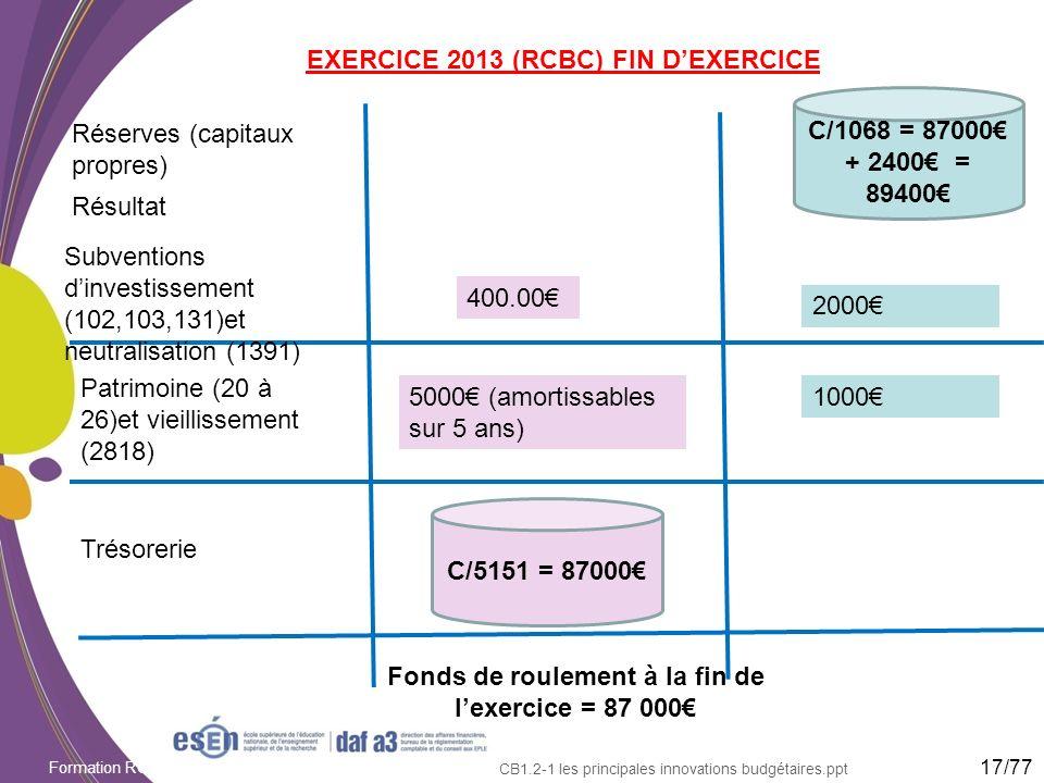 Formation RCBC DAF/Esen - octobre 2011 CB1.2-1 les principales innovations budgétaires.ppt EXERCICE 2013 (RCBC) FIN DEXERCICE Réserves (capitaux propr
