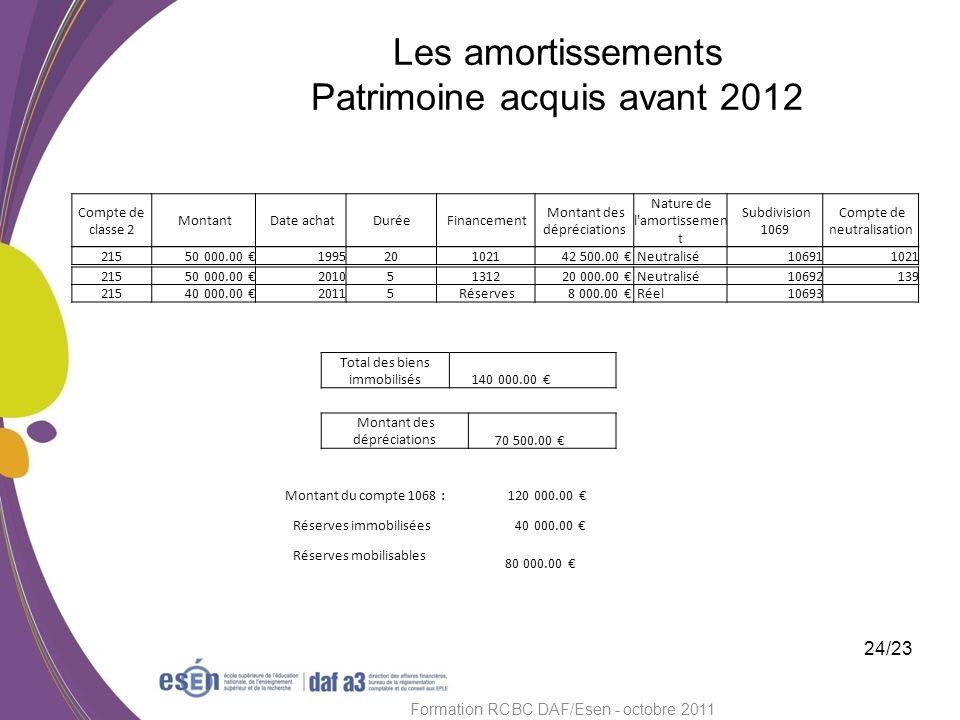 Les amortissements Patrimoine acquis avant 2012 24/23 Formation RCBC DAF/Esen - octobre 2011 Compte de classe 2 Montant Date achat Durée Financement M