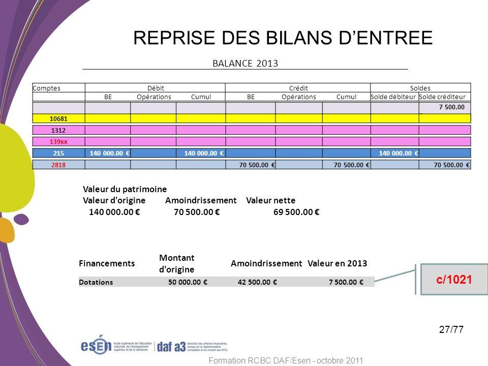 REPRISE DES BILANS DENTREE 27/77 Formation RCBC DAF/Esen - octobre 2011 BALANCE 2013 Comptes Débit CréditSoldes BE Opérations Cumul BE Opérations Cumu